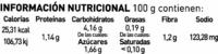 Rabanitos - Información nutricional - es