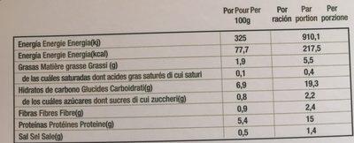 Bœuf Bourguignon et ses Pommes de Terre - Voedingswaarden - fr