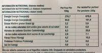 Haricots verts mijotés aux graines de chia - Informations nutritionnelles - fr