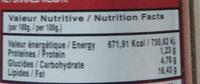 Olives aux poivrons - Informations nutritionnelles - fr