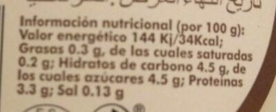 Laban - Informations nutritionnelles - es