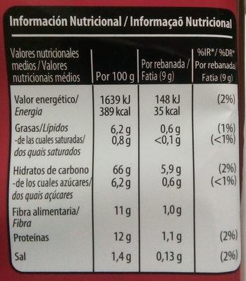 Pão Tostado Integral - Nutrition facts