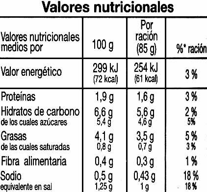 Salsa con setas - Voedingswaarden - es