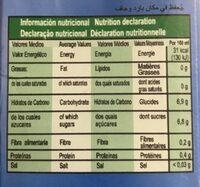 Zumo+Leche Caribe - Nutrition facts - fr