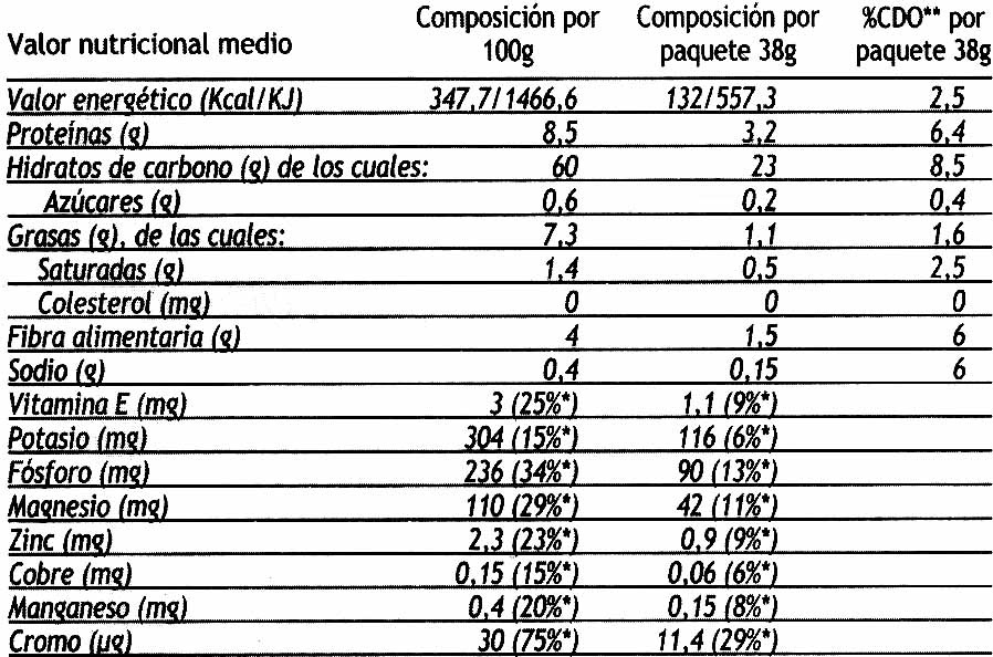 """Aperitivo de maíz ecológico """"Solrius"""" - Informations nutritionnelles - es"""