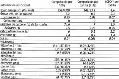Tortitas de arroz con sal - Informations nutritionnelles - es