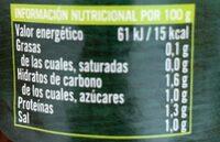 Espárragos Cortos Blancos Delgados Extra - Nutrition facts - es