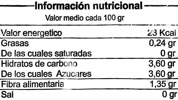 Endibias - Información nutricional - es