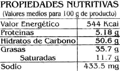 """Patatas fritas lisas """"Espada"""" - Información nutricional"""