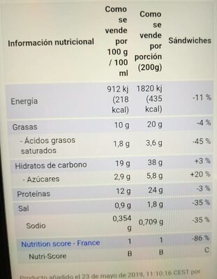 Sándwich Atun - Nutrition facts