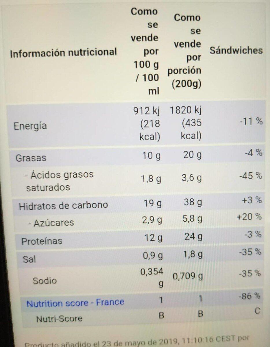 Sándwich Atun - Información nutricional