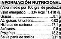 """Setas trompeta de los muertos deshidratadas """"El Campanillo"""" - Información nutricional"""