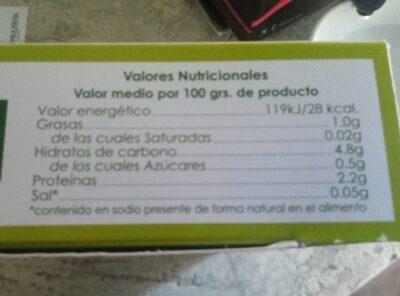 Espárragos verdes El Campanillo - Nutrition facts - es