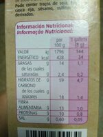 FIBRODIET - Nutrition facts