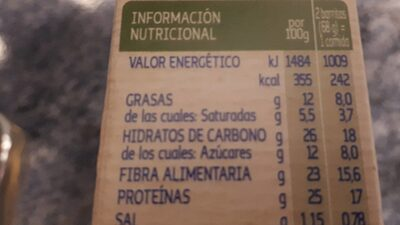 BioManan  Sustituye - Nutrition facts