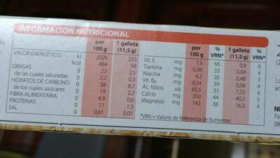 Galletas sésamo - Información nutricional - es