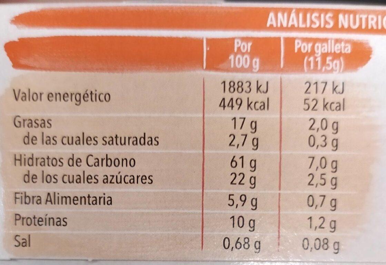 Galletas de leche y chocolate - Información nutricional - es
