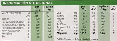 Galletas de soja y naranja - Nutrition facts