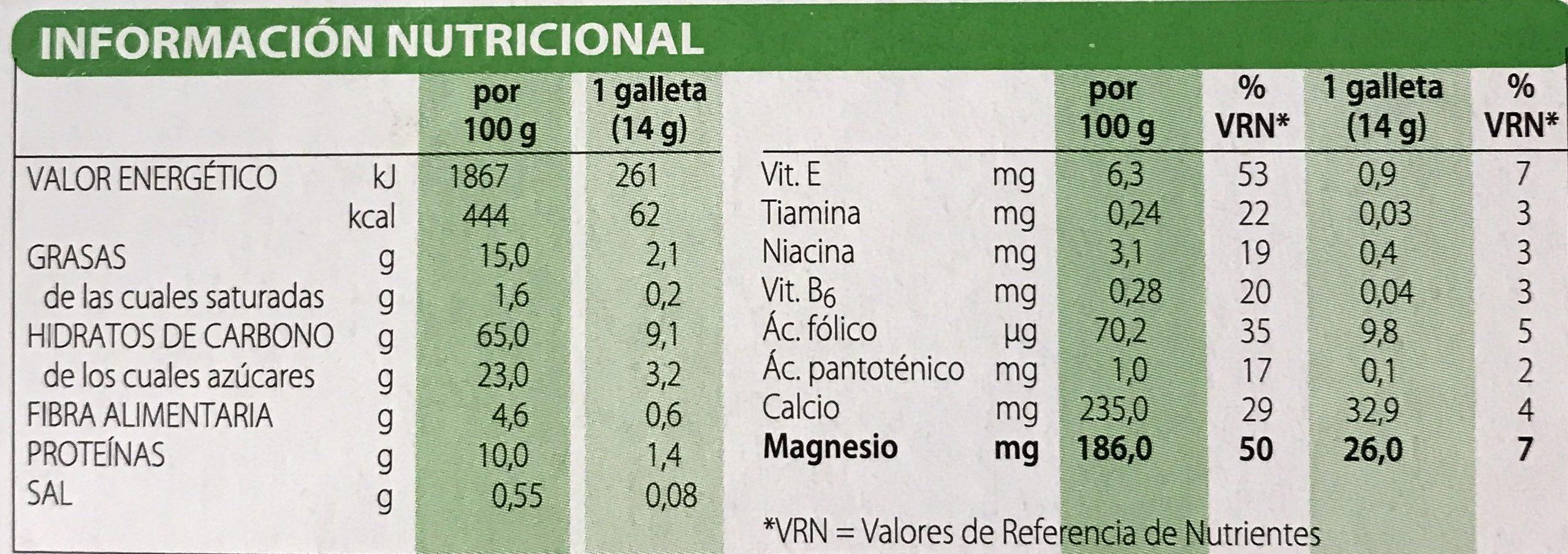 Galletas de soja y naranja - Información nutricional