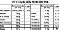 Cebollas - Información nutricional