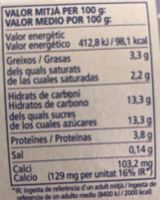 Fageda Platan - Nutrition facts