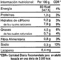Asadillo - Informations nutritionnelles