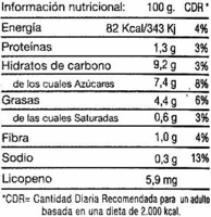 Pisto - Informations nutritionnelles