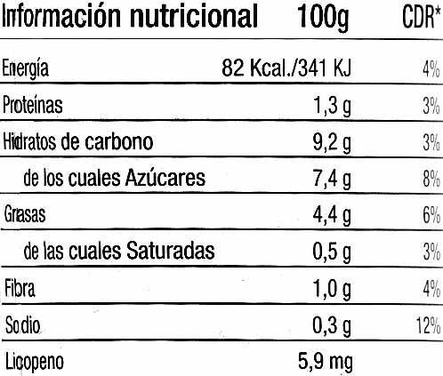 Pisto sofrito de verduras - Voedingswaarden - es
