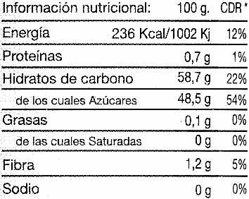 Cabello de ángel estilo casero lata 520 g - Información nutricional