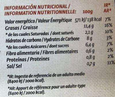 Cebolla frita - Voedingswaarden - es