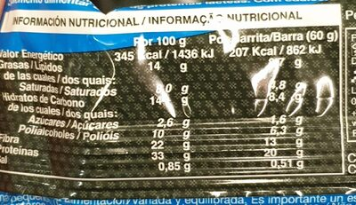 Low carbs high protein bar coconut - Nutrition facts