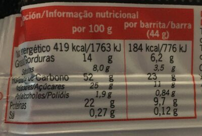 Nutrisport Snack Energètica 24 Units - Informations nutritionnelles - es