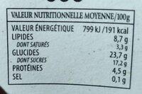 Crema de chocolate con avellanas - Información nutricional