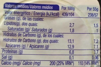 Petit - Informations nutritionnelles
