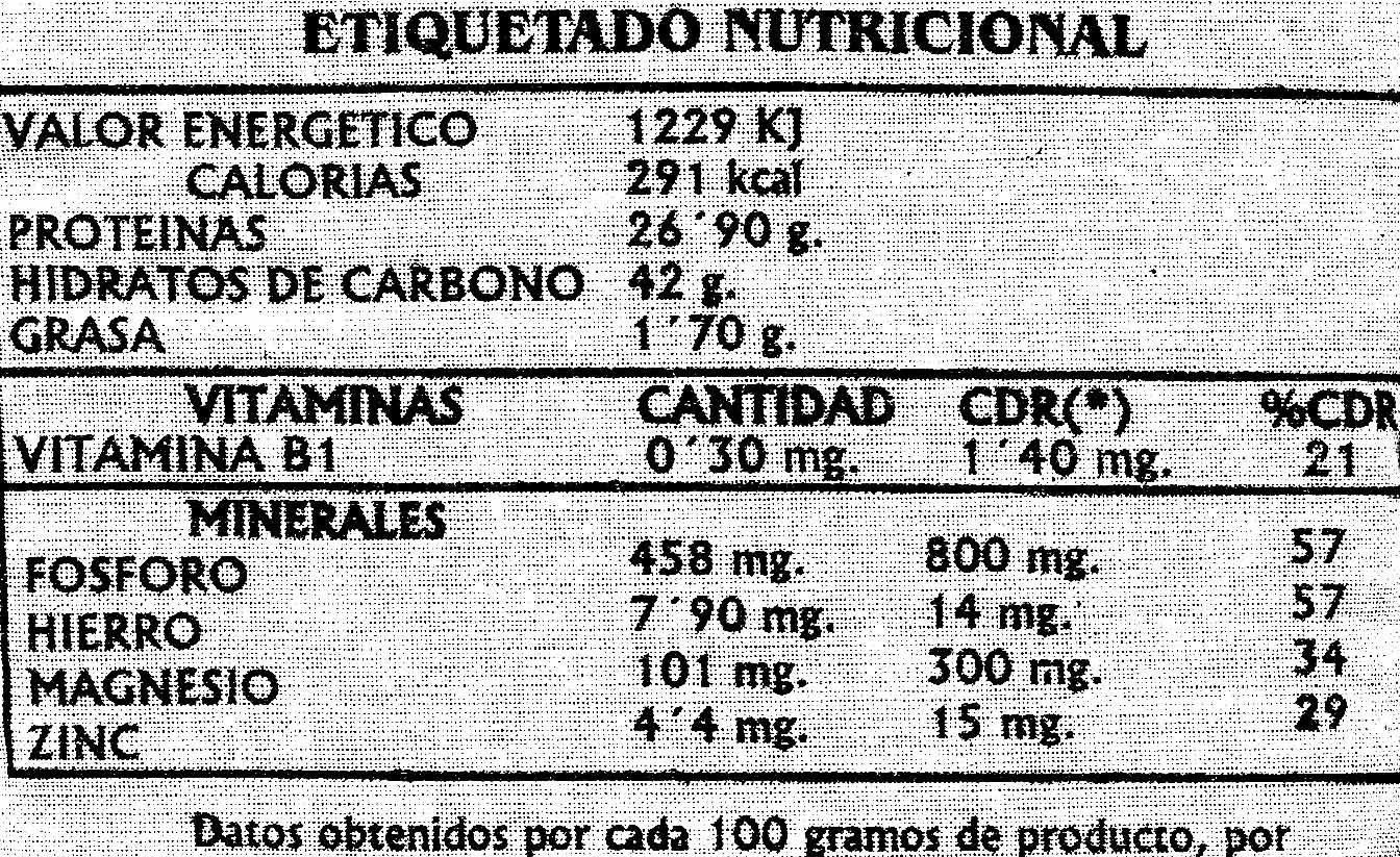 Lentejas rubias Origen La Armuña - Informació nutricional