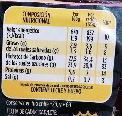 Flan huevo - Nutrition facts