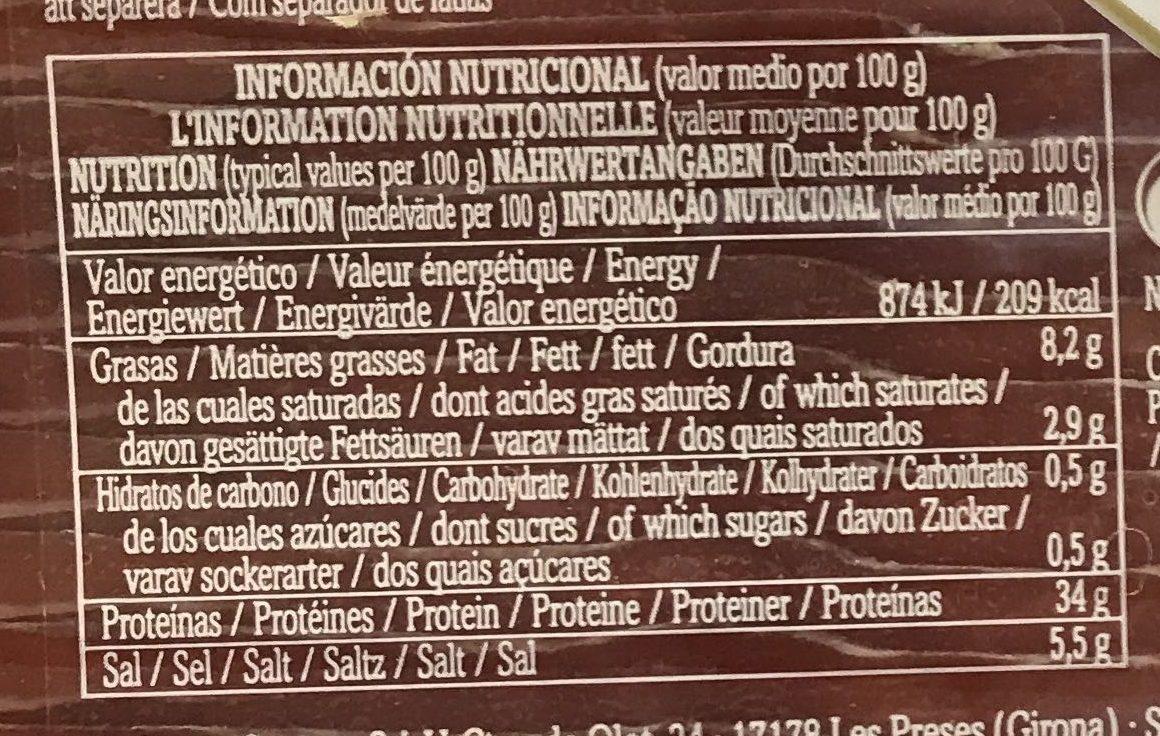 Jamón Serrano - Información nutricional