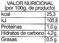 Tomate triturado - Nutrition facts