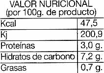 Guisantes - Nutrition facts