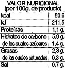 Crema de verduras - Nutrition facts - es