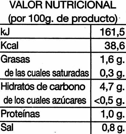 Crema de champiñones - Informations nutritionnelles