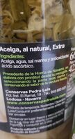 Acelgas - Nutrition facts