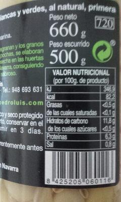 Pochas verdes y blancas - Informació nutricional