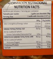 Gofres con chocolate - Nutrition facts