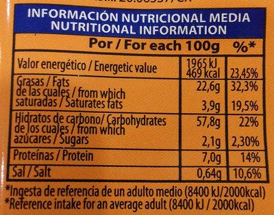 Porras Fritas Congeladas - Informations nutritionnelles