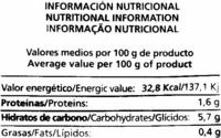 """Cebolla troceada congelada """"Antonio y Ricardo"""" - Información nutricional"""