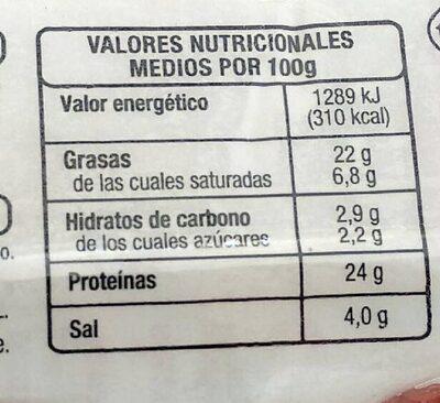Salchichón de pavo - Informations nutritionnelles - es