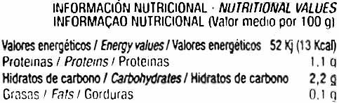 Rabanitos - Información nutricional