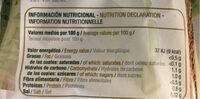 Pak choi verde - Informations nutritionnelles - es