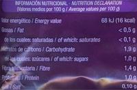Brotes de lechuga Roja - Información nutricional - es